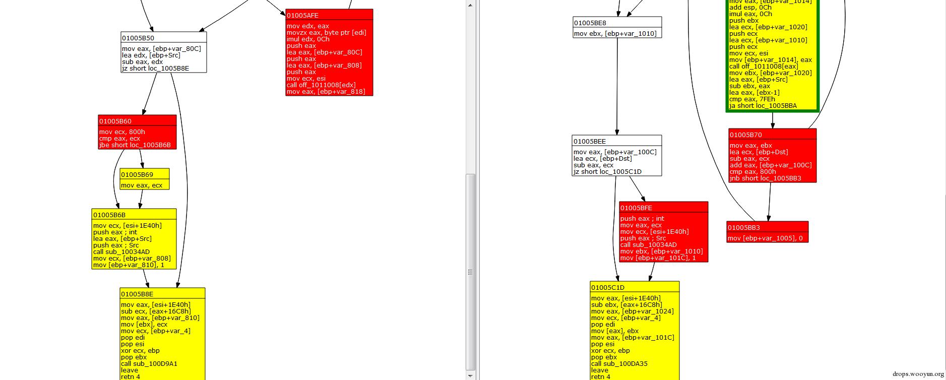 MS15-002 telnet服务缓冲区溢出漏洞分析与POC构造